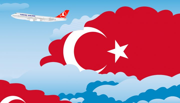 Photo of فيزا تركيا للمصريين 2021 .. إجراءات الحصول على تأشيرة لمختلف الأعمار