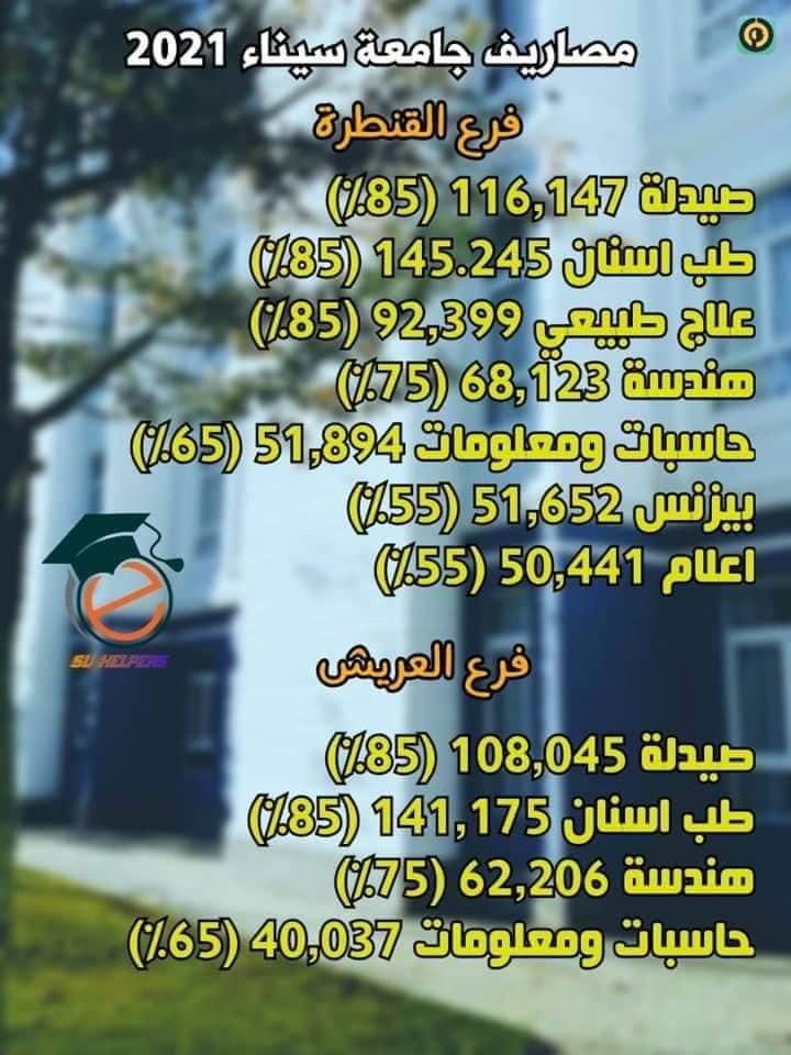 مصاريف جامعة سيناء للعام الدراسي الجديد 2020-2021