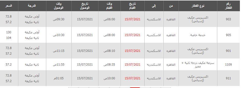 مواعيد واسعار القطارات من القاهرة الي الاسكندرية