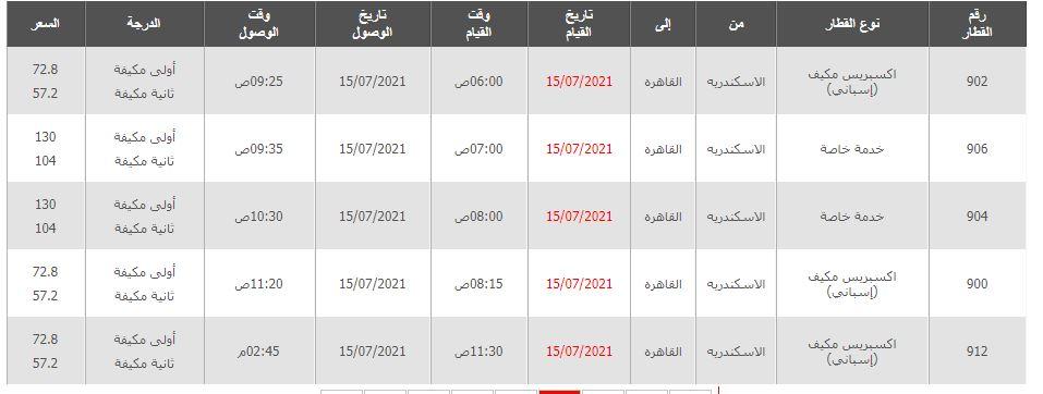 جدول مواعيد قطارات الاسكندرية اليالقاهرة واسعار التذاكر