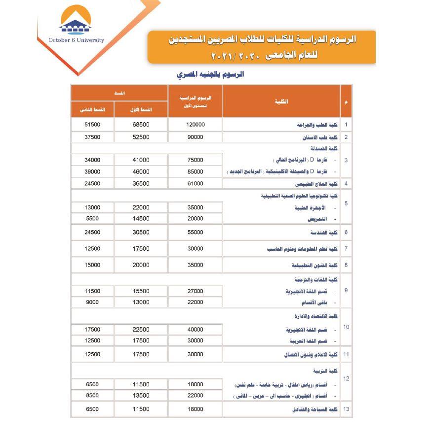 مصاريف جامعة مصر للعلوم والتكنولوجيا 2020