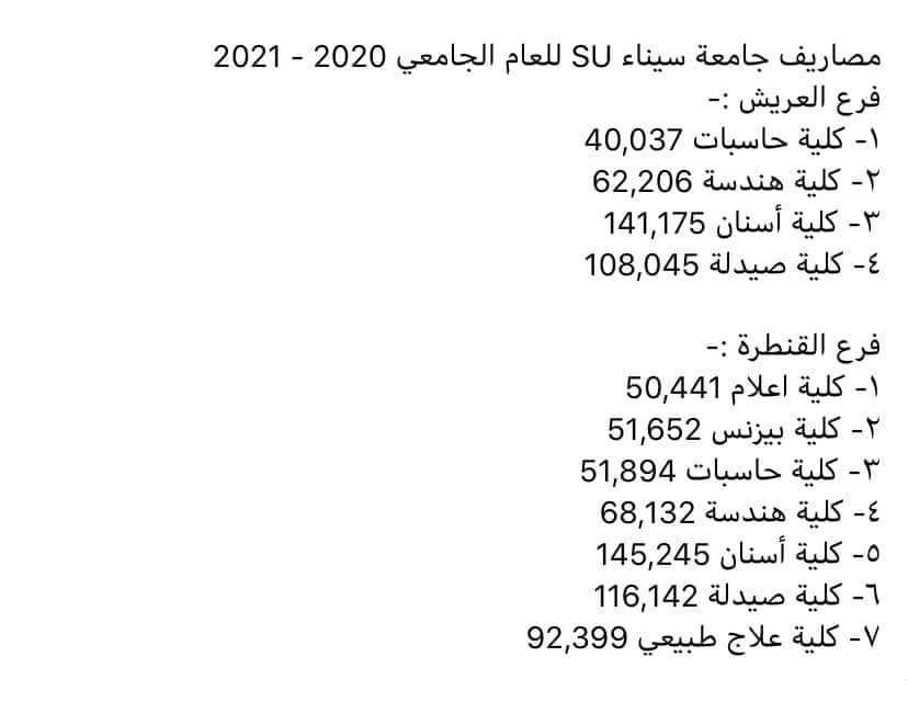 مصاريف جامعة سيناء 2020